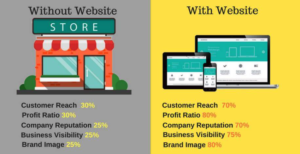negocios digitales